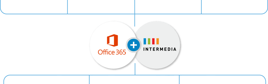 Office 365 From Intermedia