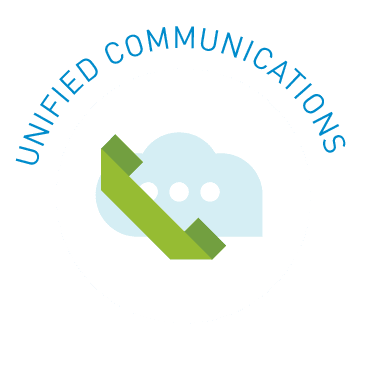 Voice & Unified Communications