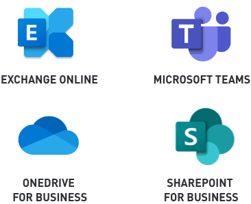 Exchange, OneDrive, Microsoft Teams, SharePoint, and Office 365 Groups