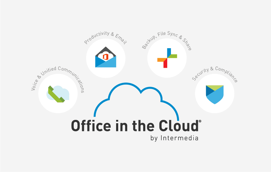 intermedia office apps is one of 30 essential business applications that are integrated into intermedias office in the cloud with a single control panel