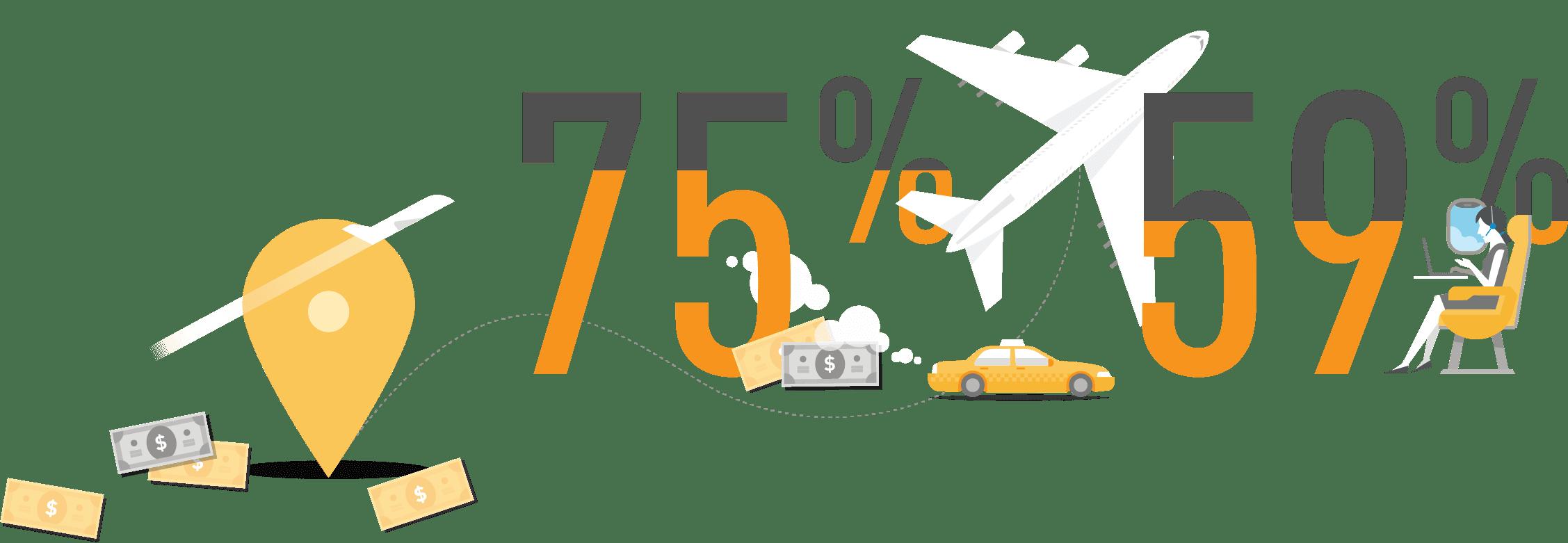 75% 59%