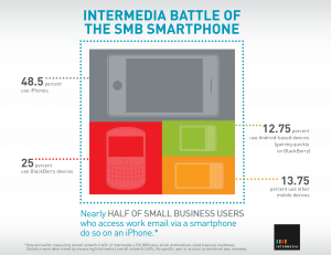 intermedia_infographic_smartphone usage.jpg