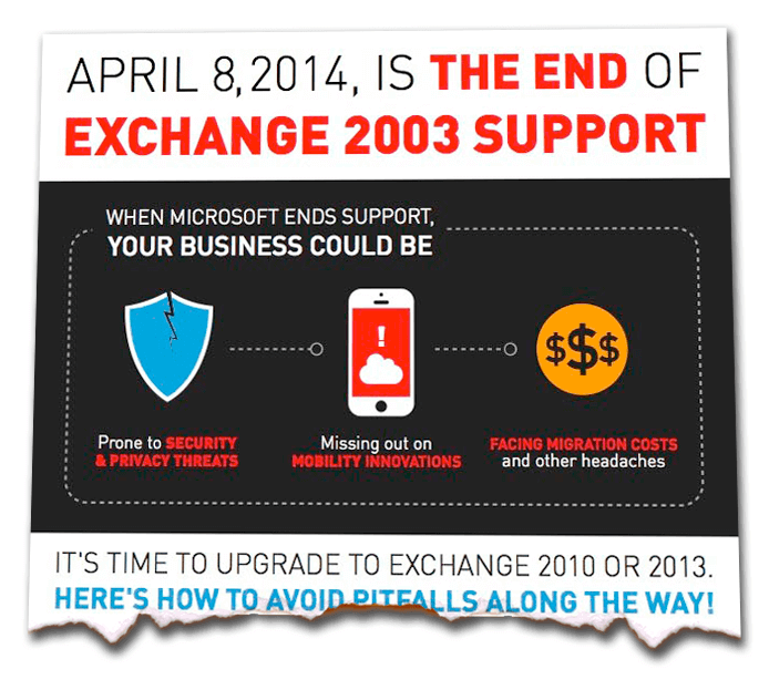 April 8, 2014, is the end of Exchange 2003 support