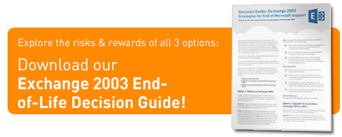 Exchange 2003 decision guide for understanding your options