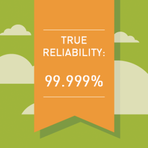 View post: How do you define reliable? We say 5-9s.
