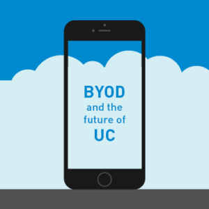 View post: How BYOD impacts the future of unified communications