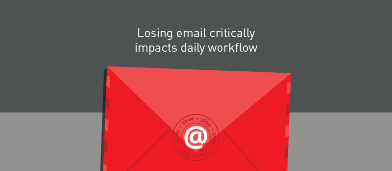 View post: Employees depend on email for work. Are you doing enough to keep it secure?